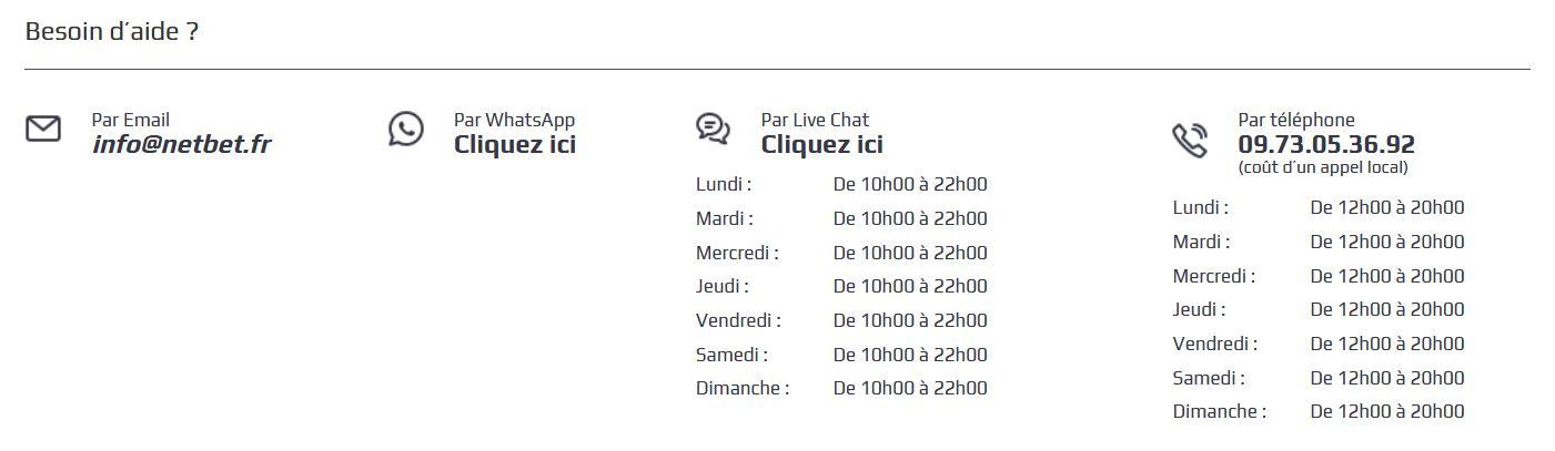 toutes les manieres de contacter le service client du bookmaker Netbet en France